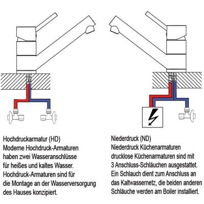 BLANCO LINUS Küchenarmatur 514022 Edelstahl finish Niederdruck ...